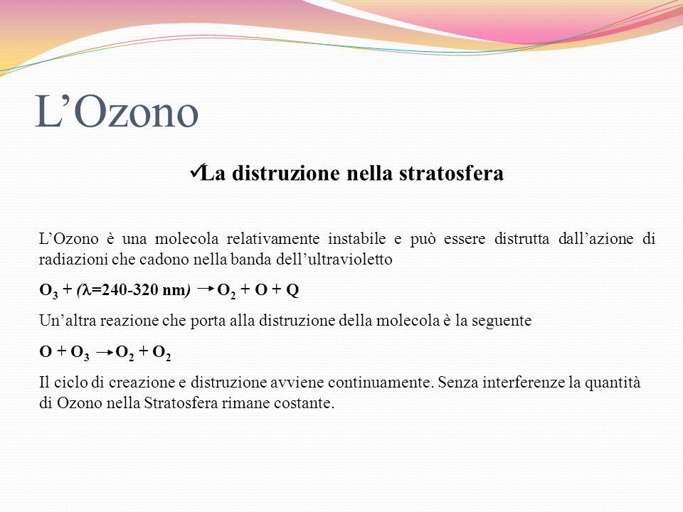 LOzono è una molecola relativamente instabile e può essere distrutta dallazione di radiazioni che cadono nella banda dellultravioletto O 3 + ( =240-32