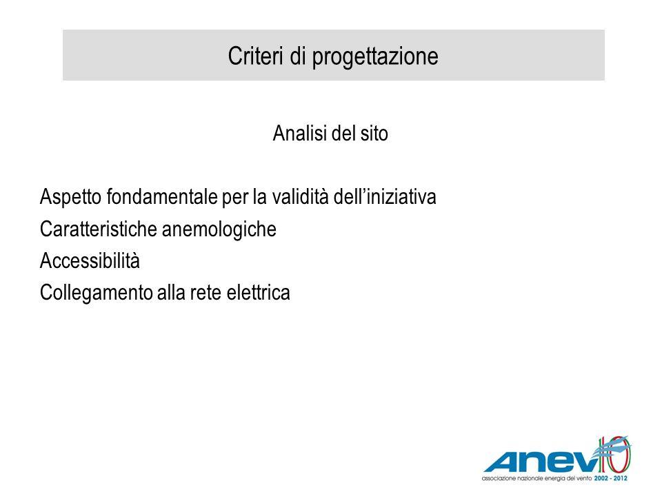 Criteri di progettazione Analisi del sito Aspetto fondamentale per la validità delliniziativa Caratteristiche anemologiche Accessibilità Collegamento