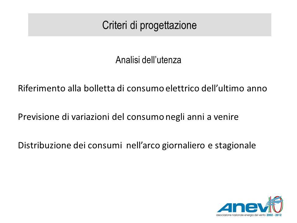 Criteri di progettazione Analisi dellutenza Riferimento alla bolletta di consumo elettrico dellultimo anno Previsione di variazioni del consumo negli
