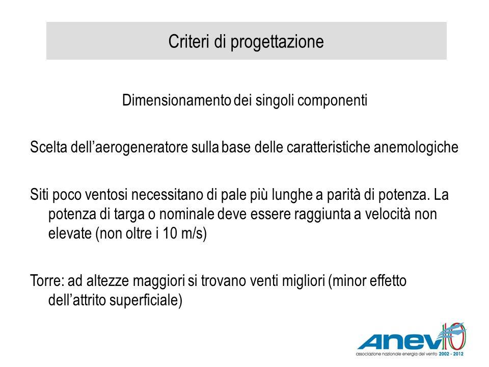 Criteri di progettazione Dimensionamento dei singoli componenti Scelta dellaerogeneratore sulla base delle caratteristiche anemologiche Siti poco vent