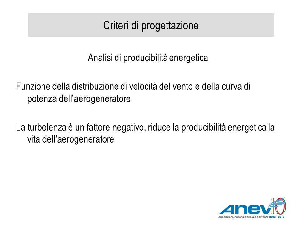 Criteri di progettazione Analisi di producibilità energetica Funzione della distribuzione di velocità del vento e della curva di potenza dellaerogener