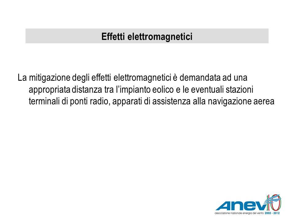 Effetti elettromagnetici La mitigazione degli effetti elettromagnetici è demandata ad una appropriata distanza tra limpianto eolico e le eventuali sta