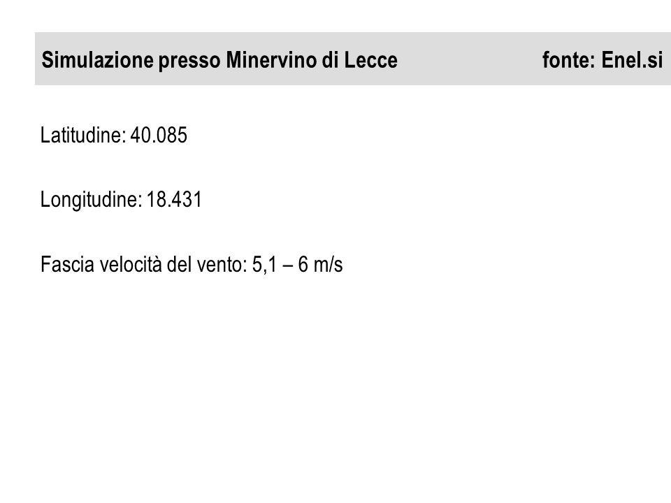 Simulazione presso Minervino di Lecce fonte: Enel.si Latitudine: 40.085 Longitudine: 18.431 Fascia velocità del vento: 5,1 – 6 m/s