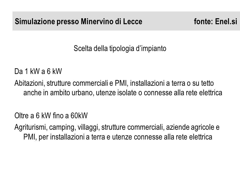 Simulazione presso Minervino di Lecce fonte: Enel.si Scelta della tipologia dimpianto Da 1 kW a 6 kW Abitazioni, strutture commerciali e PMI, installa