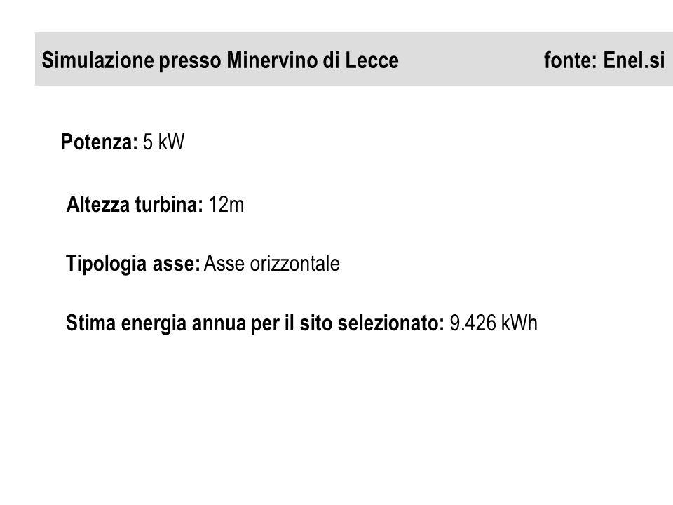 Simulazione presso Minervino di Lecce fonte: Enel.si Potenza: 5 kW Altezza turbina: 12m Tipologia asse: Asse orizzontale Stima energia annua per il si