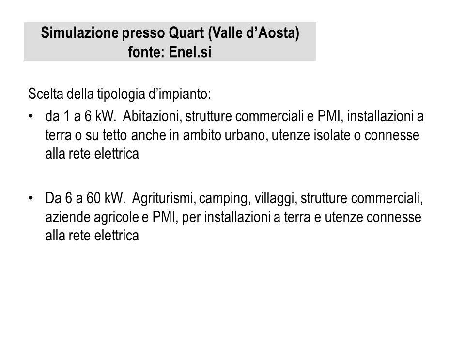 Simulazione presso Quart (Valle dAosta) fonte: Enel.si Scelta della tipologia dimpianto: da 1 a 6 kW. Abitazioni, strutture commerciali e PMI, install