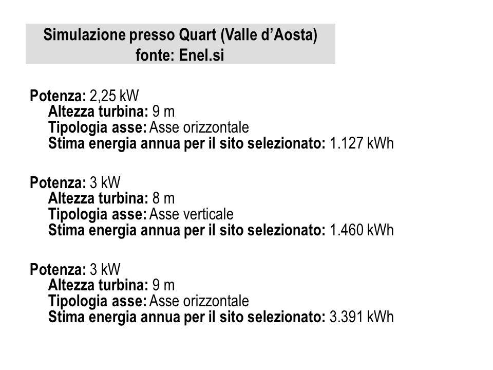 Simulazione presso Quart (Valle dAosta) fonte: Enel.si Potenza: 2,25 kW Altezza turbina: 9 m Tipologia asse: Asse orizzontale Stima energia annua per