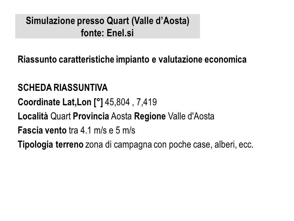 Simulazione presso Quart (Valle dAosta) fonte: Enel.si Riassunto caratteristiche impianto e valutazione economica SCHEDA RIASSUNTIVA Coordinate Lat,Lo