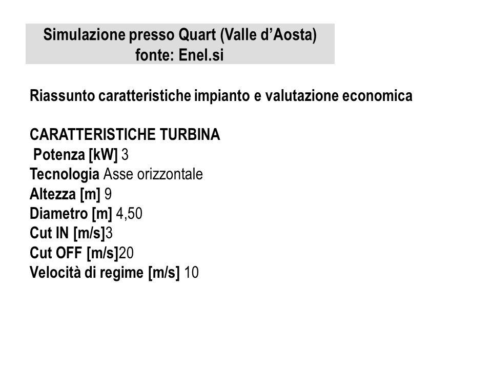 Simulazione presso Quart (Valle dAosta) fonte: Enel.si Riassunto caratteristiche impianto e valutazione economica CARATTERISTICHE TURBINA Potenza [kW]