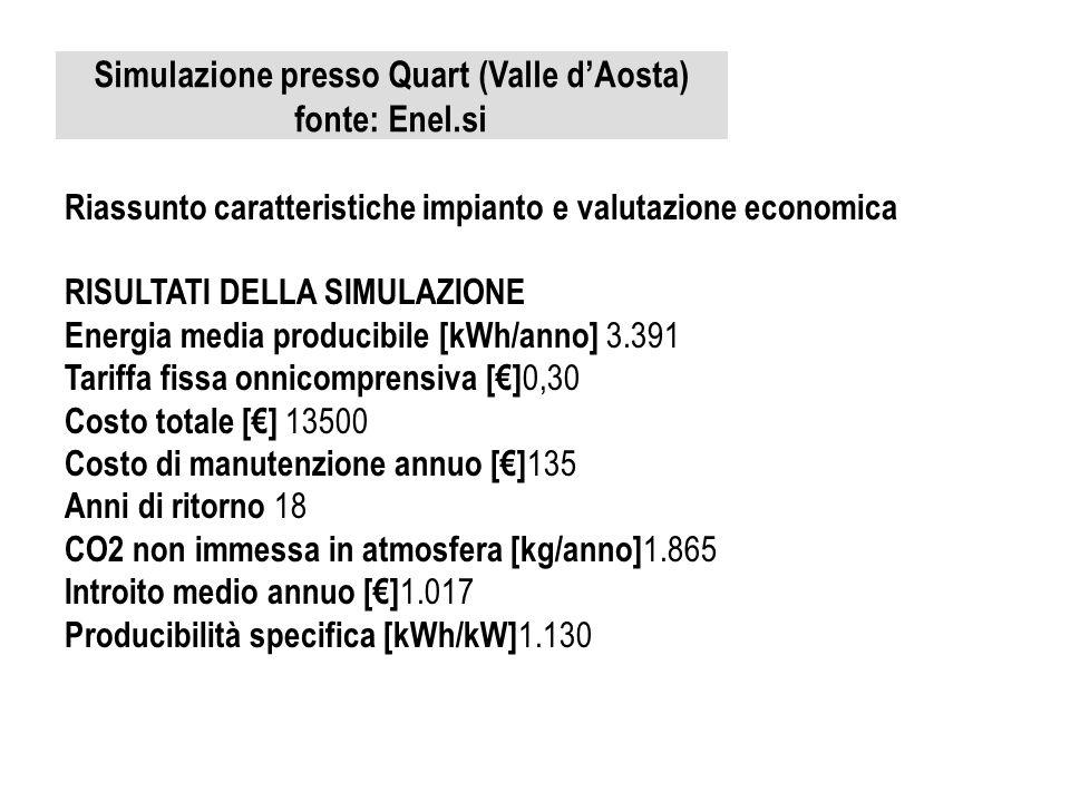 Simulazione presso Quart (Valle dAosta) fonte: Enel.si Riassunto caratteristiche impianto e valutazione economica RISULTATI DELLA SIMULAZIONE Energia