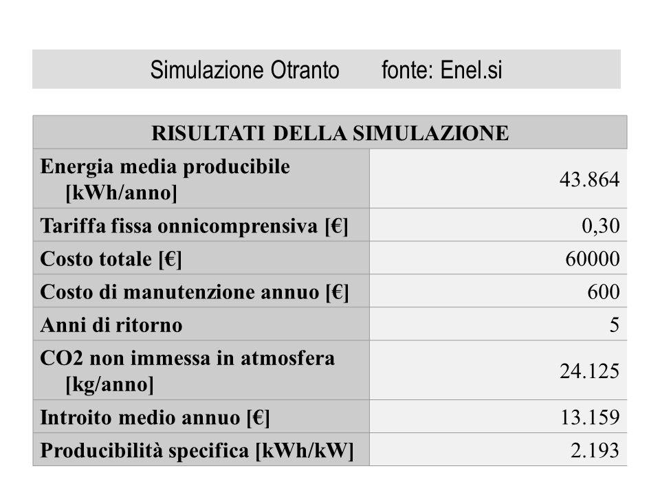 Simulazione Otranto fonte: Enel.si RISULTATI DELLA SIMULAZIONE Energia media producibile [kWh/anno] 43.864 Tariffa fissa onnicomprensiva []0,30 Costo