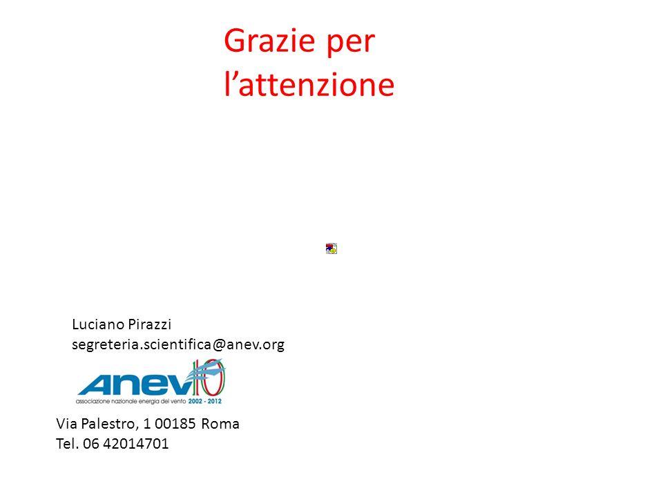 Grazie per lattenzione Via Palestro, 1 00185 Roma Tel. 06 42014701 Luciano Pirazzi segreteria.scientifica@anev.org