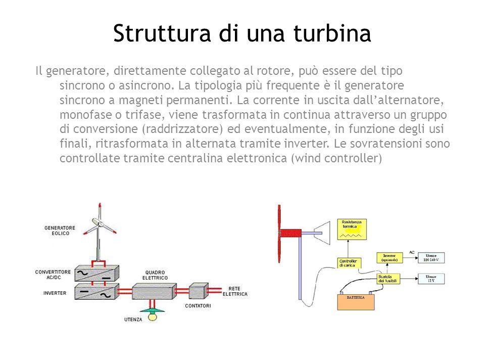 Struttura di una turbina Il generatore, direttamente collegato al rotore, può essere del tipo sincrono o asincrono. La tipologia più frequente è il ge