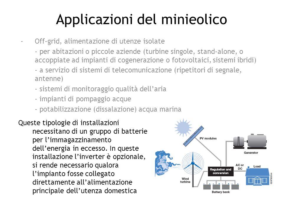 Applicazioni del minieolico -Off-grid, alimentazione di utenze isolate - per abitazioni o piccole aziende (turbine singole, stand-alone, o accoppiate