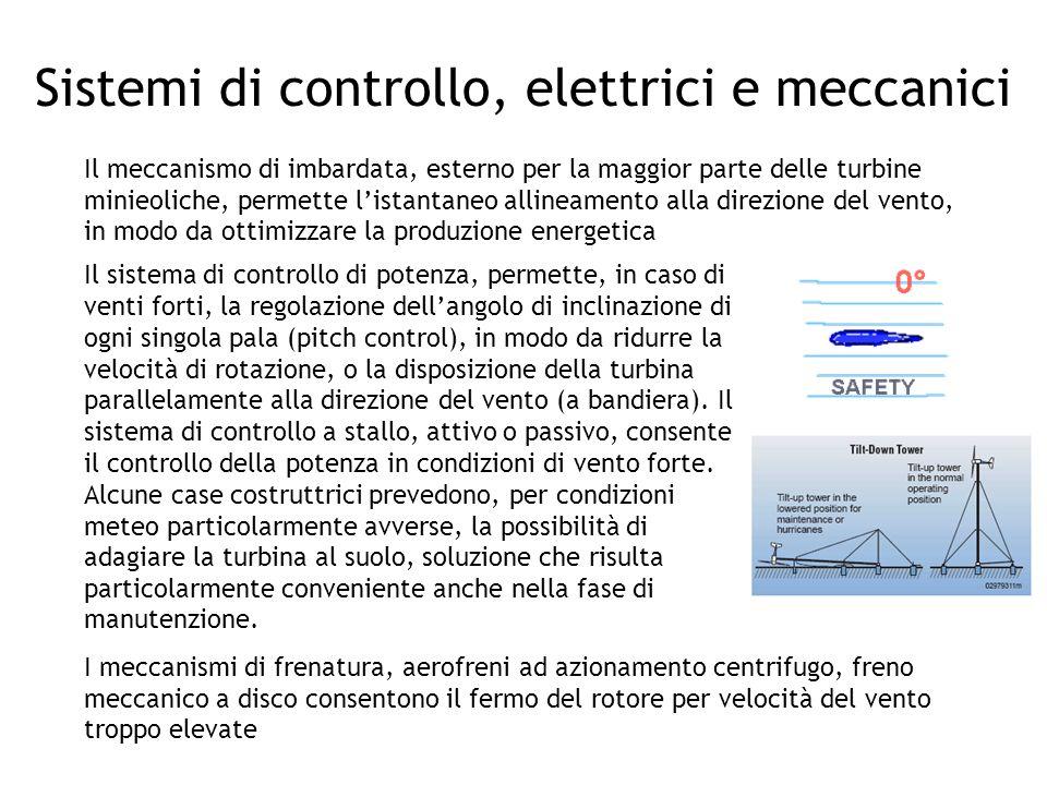 Sistemi di controllo, elettrici e meccanici Il meccanismo di imbardata, esterno per la maggior parte delle turbine minieoliche, permette listantaneo a