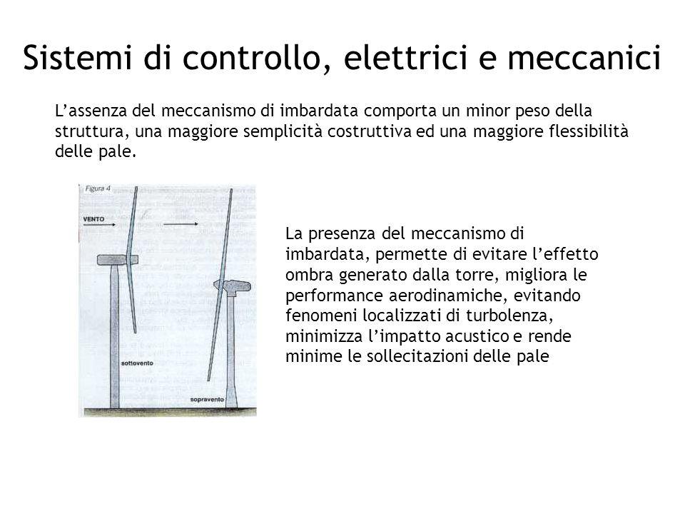 Sistemi di controllo, elettrici e meccanici Lassenza del meccanismo di imbardata comporta un minor peso della struttura, una maggiore semplicità costr