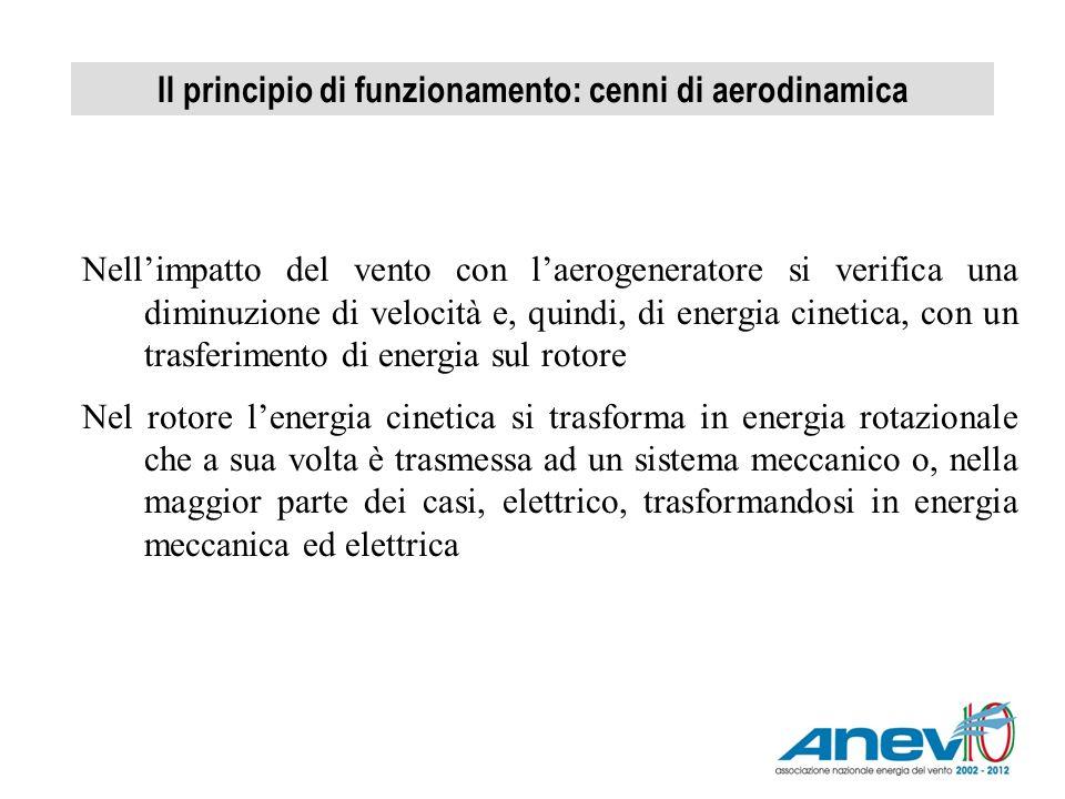 Il principio di funzionamento: cenni di aerodinamica Nellimpatto del vento con laerogeneratore si verifica una diminuzione di velocità e, quindi, di e