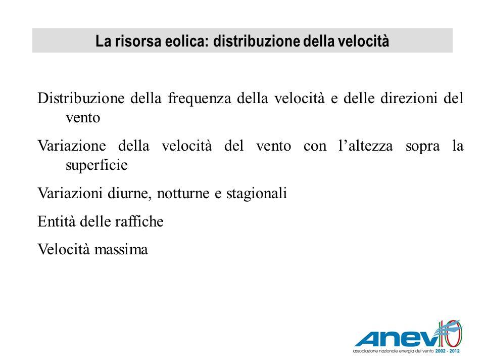 La risorsa eolica: distribuzione della velocità Distribuzione della frequenza della velocità e delle direzioni del vento Variazione della velocità del