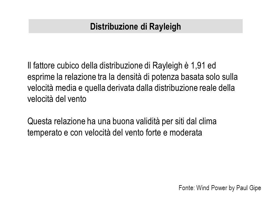 Distribuzione di Rayleigh Fonte: Wind Power by Paul Gipe Il fattore cubico della distribuzione di Rayleigh è 1,91 ed esprime la relazione tra la densi