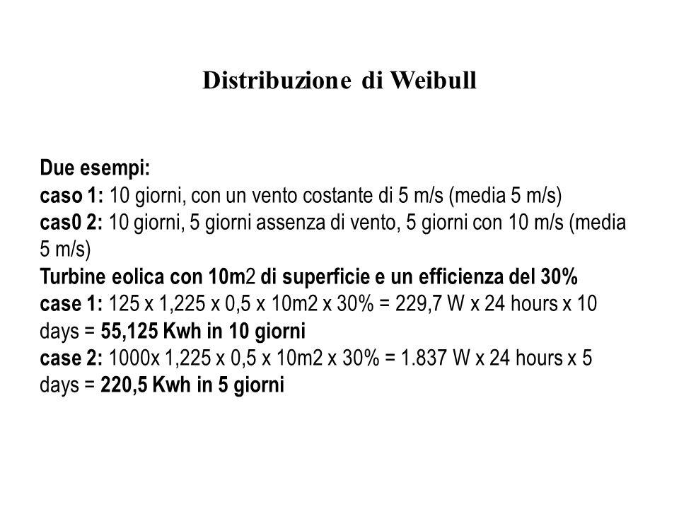 Distribuzione di Weibull Energia nel vento – fattore Weibull 2 Aree con vento massimo di 18-20 m/s 2,5 Aree con vento massimo di 15-16 m/s 3 Aree con