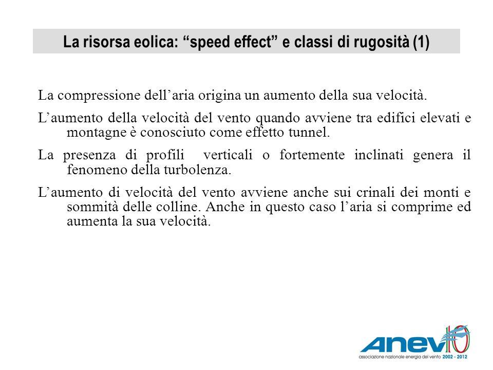 La risorsa eolica: speed effect e classi di rugosità (1) La compressione dellaria origina un aumento della sua velocità. Laumento della velocità del v