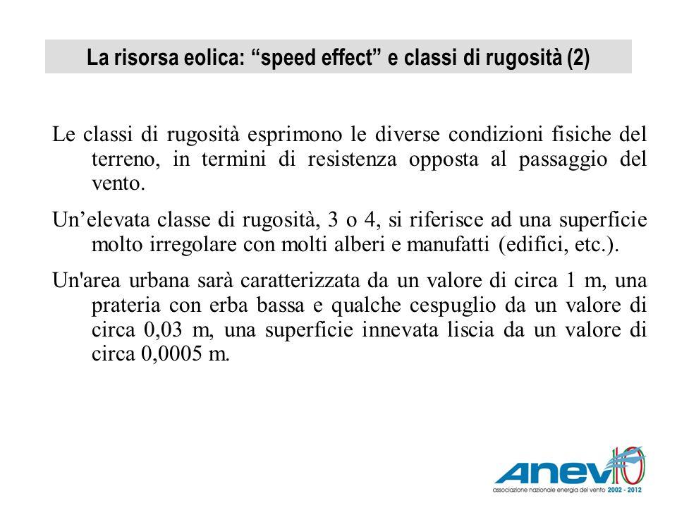 La risorsa eolica: speed effect e classi di rugosità (2) Le classi di rugosità esprimono le diverse condizioni fisiche del terreno, in termini di resi