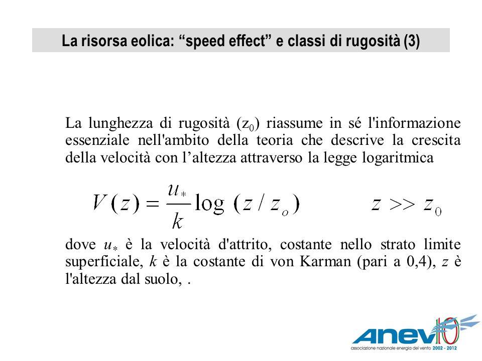 La risorsa eolica: speed effect e classi di rugosità (3) La lunghezza di rugosità (z 0 ) riassume in sé l'informazione essenziale nell'ambito della te