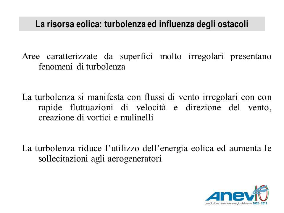 La risorsa eolica: turbolenza ed influenza degli ostacoli Aree caratterizzate da superfici molto irregolari presentano fenomeni di turbolenza La turbo