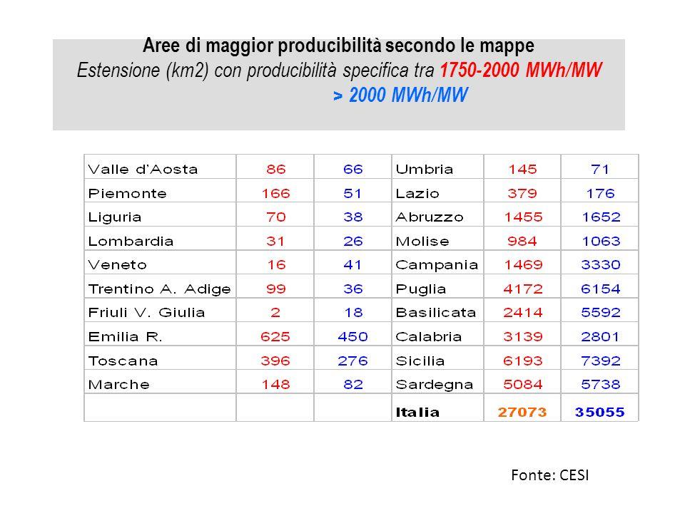 Aree di maggior producibilità secondo le mappe Estensione (km2) con producibilità specifica tra 1750-2000 MWh/MW > 2000 MWh/MW Fonte: CESI