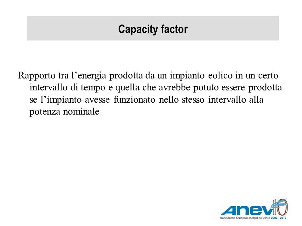 Capacity factor Rapporto tra lenergia prodotta da un impianto eolico in un certo intervallo di tempo e quella che avrebbe potuto essere prodotta se li