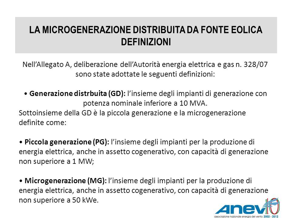 LA MICROGENERAZIONE DISTRIBUITA DA FONTE EOLICA DEFINIZIONI NellAllegato A, deliberazione dellAutorità energia elettrica e gas n. 328/07 sono state ad
