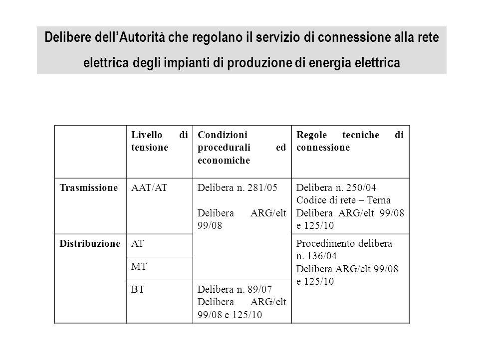 Delibere dellAutorità che regolano il servizio di connessione alla rete elettrica degli impianti di produzione di energia elettrica Livello di tension