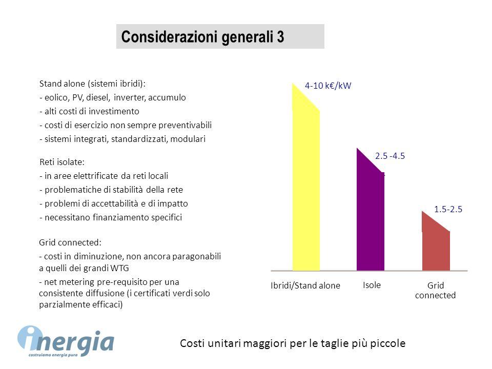 Tipologie di applicazione……con rilevante impatto sui costi Ibridi/Stand alone Isole Grid connected 2.5 -4.5 1.5-2.5 4-10 k/kW Costi unitari maggiori p