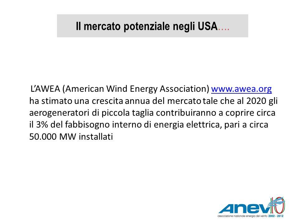 Il mercato potenziale negli USA …. LAWEA (American Wind Energy Association) www.awea.org ha stimato una crescita annua del mercato tale che al 2020 gl