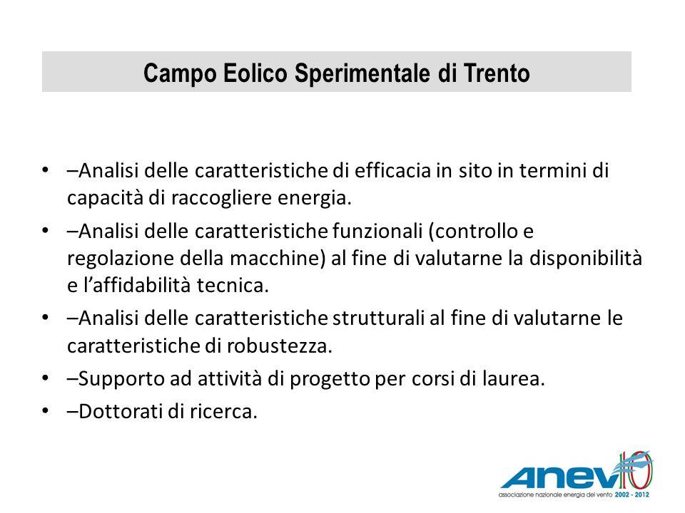 Campo Eolico Sperimentale di Trento –Analisi delle caratteristiche di efficacia in sito in termini di capacità di raccogliere energia. –Analisi delle