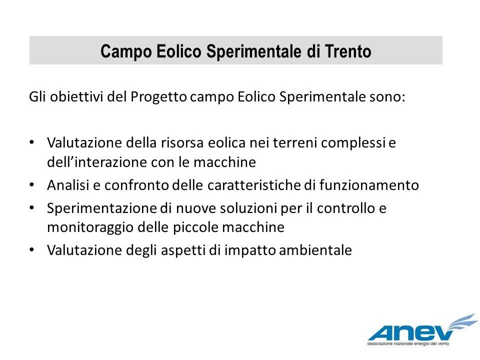 Campo Eolico Sperimentale di Trento Gli obiettivi del Progetto campo Eolico Sperimentale sono: Valutazione della risorsa eolica nei terreni complessi