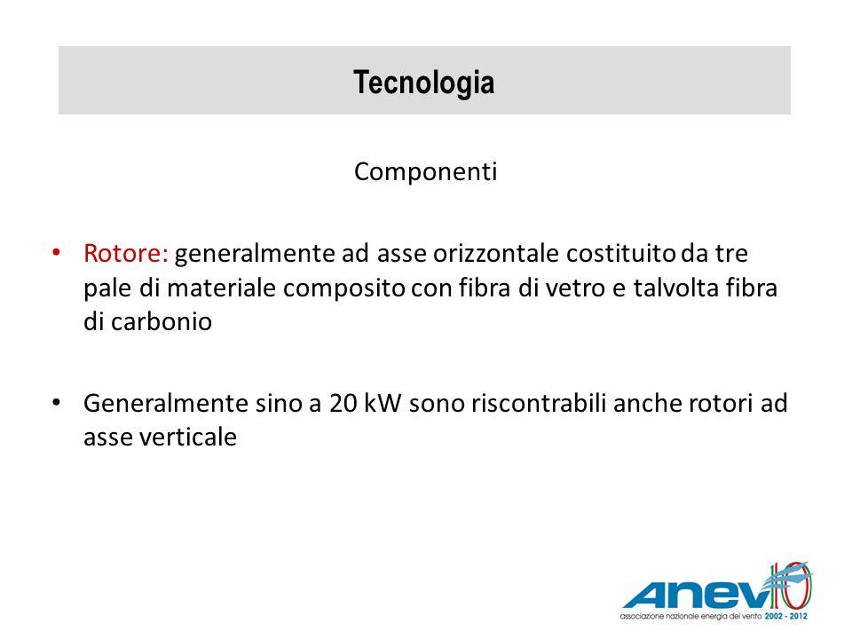 Tecnologia Componenti Rotore: generalmente ad asse orizzontale costituito da tre pale di materiale composito con fibra di vetro e talvolta fibra di ca