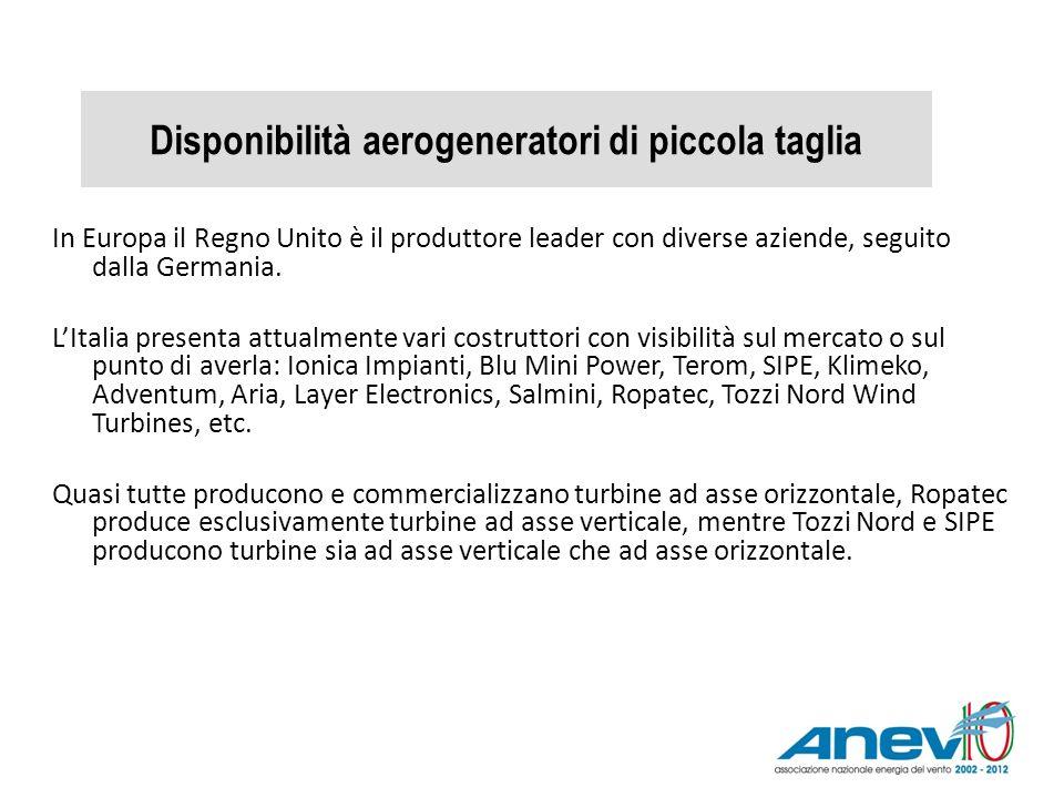 Disponibilità aerogeneratori di piccola taglia In Europa il Regno Unito è il produttore leader con diverse aziende, seguito dalla Germania. LItalia pr