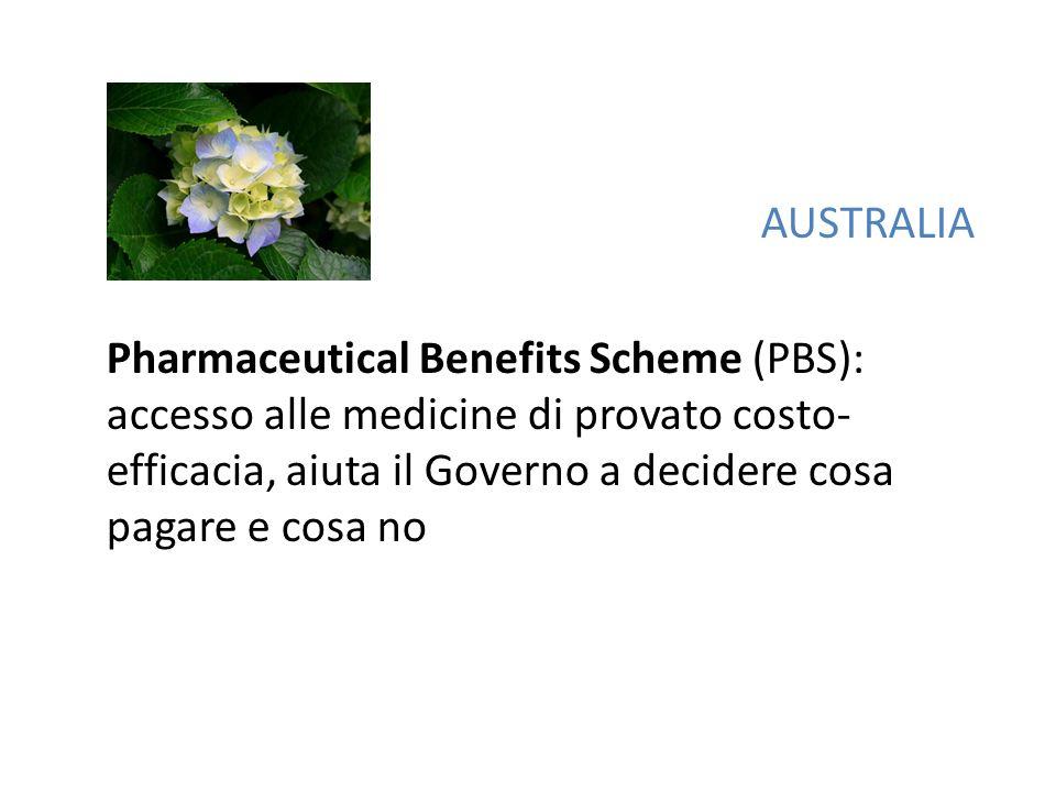 AUSTRALIA Pharmaceutical Benefits Scheme (PBS): accesso alle medicine di provato costo- efficacia, aiuta il Governo a decidere cosa pagare e cosa no