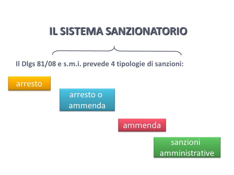 Il Dlgs 81/08 e s.m.i. prevede 4 tipologie di sanzioni: arresto o ammenda ammenda sanzioni amministrative IL SISTEMA SANZIONATORIO arresto