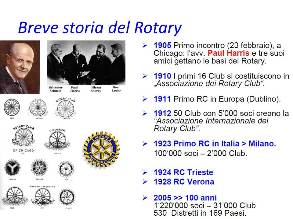 Il Rotary esempio e ispiratore di altri Club di servizio 1905 1915 19171919 1921 1924 1927 Il Rotary fu definito dal Kiwanis International: Il creatore del moderno concetto di Servizio e uno dei maggiori movimenti a carattere sociale del XX secolo