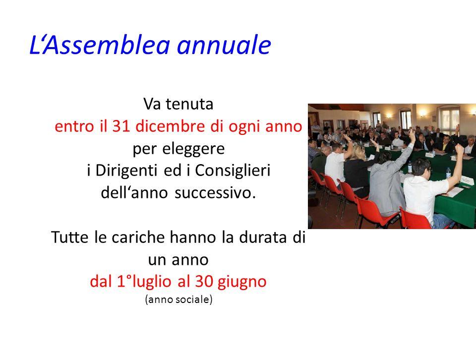 LAssemblea annuale Va tenuta entro il 31 dicembre di ogni anno per eleggere i Dirigenti ed i Consiglieri dellanno successivo. Tutte le cariche hanno l