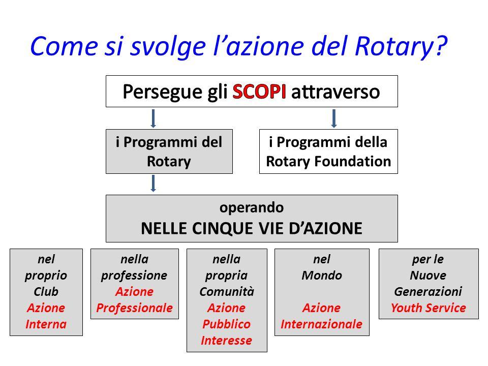 Come si svolge lazione del Rotary? i Programmi del Rotary i Programmi della Rotary Foundation operando NELLE CINQUE VIE DAZIONE nel proprio Club Azion