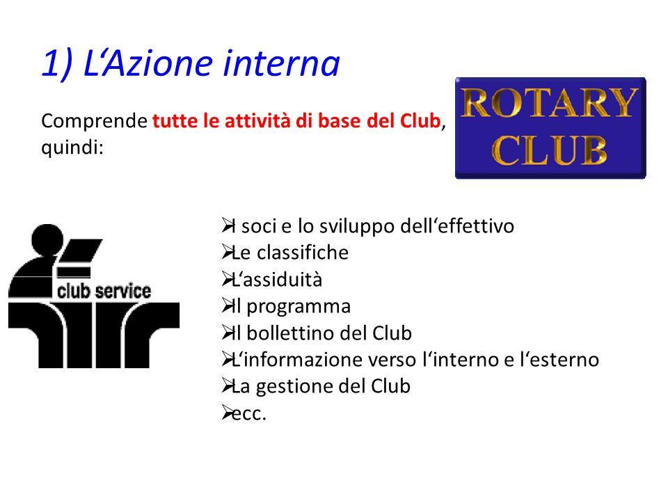 1) LAzione interna Comprende tutte le attività di base del Club, quindi: I soci e lo sviluppo delleffettivo Le classifiche Lassiduità Il programma Il