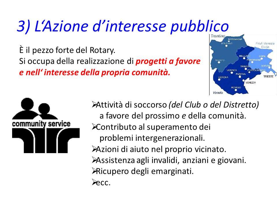 3) LAzione dinteresse pubblico È il pezzo forte del Rotary. Si occupa della realizzazione di progetti a favore e nell interesse della propria comunità