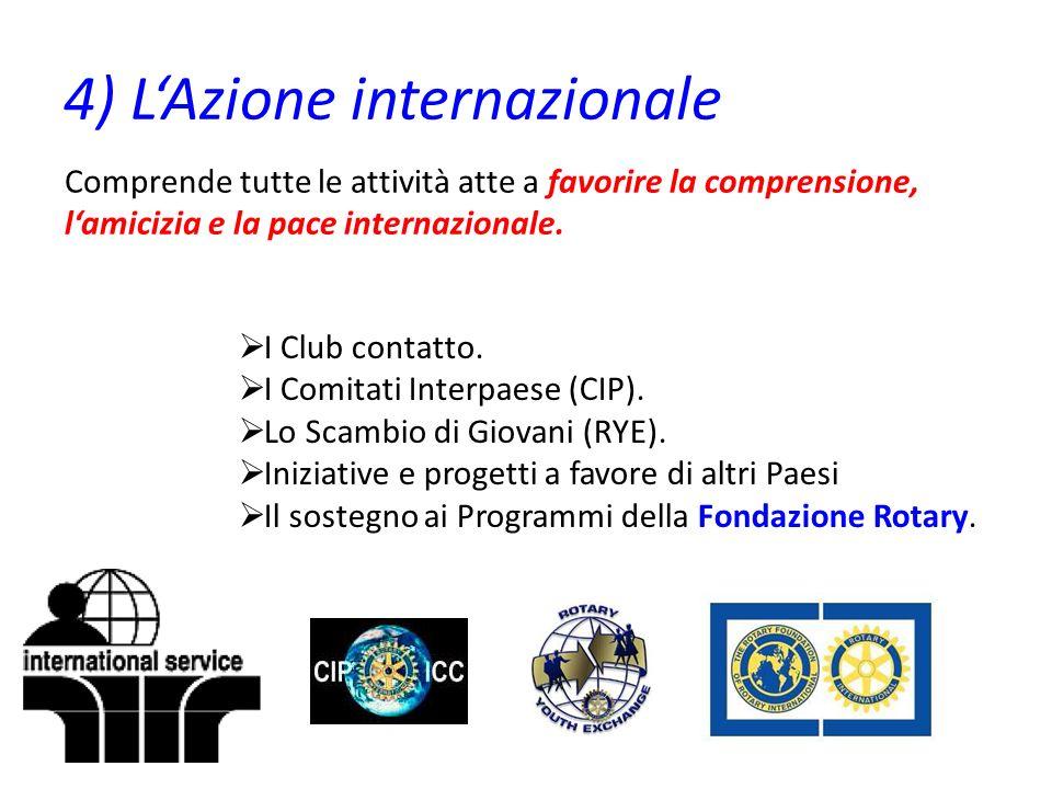 4) LAzione internazionale Comprende tutte le attività atte a favorire la comprensione, lamicizia e la pace internazionale. I Club contatto. I Comitati