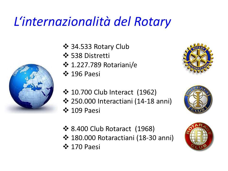 Linternazionalità del Rotary 34.533 Rotary Club 538 Distretti 1.227.789 Rotariani/e 196 Paesi 10.700 Club Interact (1962) 250.000 Interactiani (14-18 anni) 109 Paesi 8.400 Club Rotaract (1968) 180.000 Rotaractiani (18-30 anni) 170 Paesi