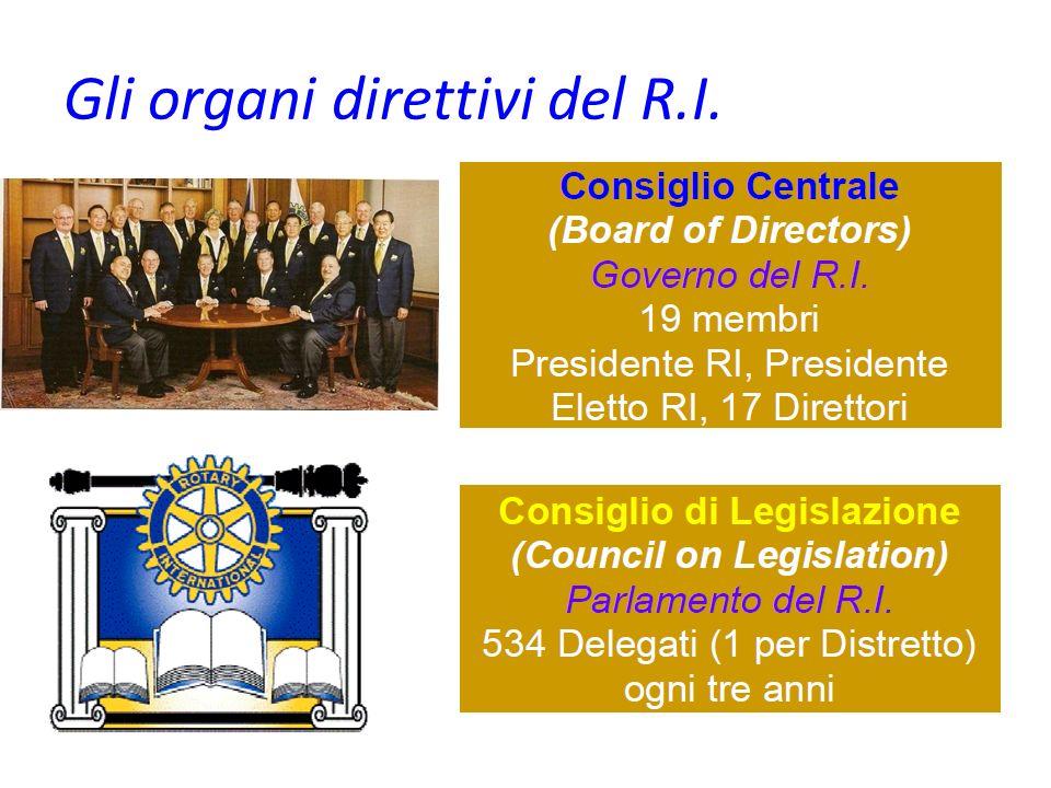 Gli organi direttivi del R.I.