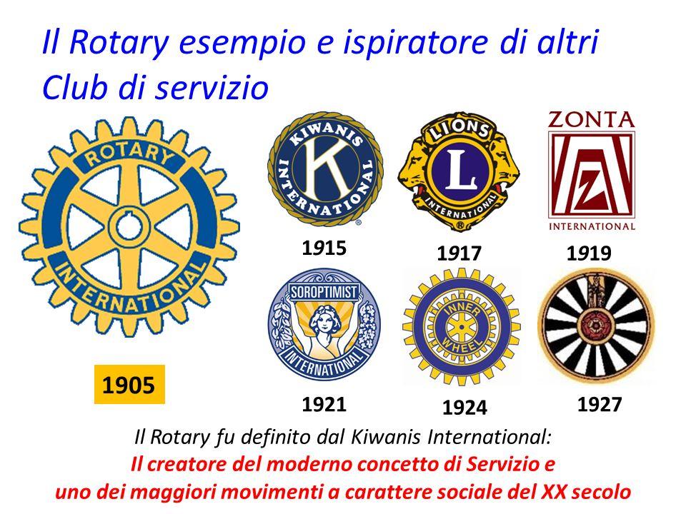 Il Rotary esempio e ispiratore di altri Club di servizio 1905 1915 19171919 1921 1924 1927 Il Rotary fu definito dal Kiwanis International: Il creator