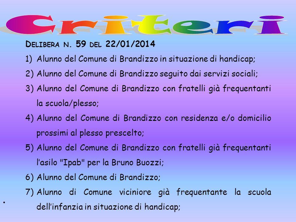 D ELIBERA N. 59 DEL 22/01/2014 1)Alunno del Comune di Brandizzo in situazione di handicap; 2)Alunno del Comune di Brandizzo seguito dai servizi social